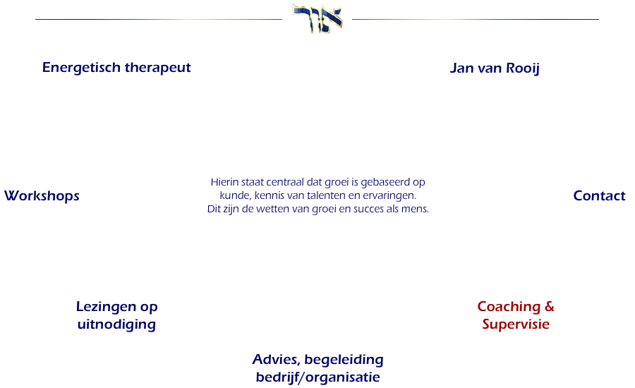 Coaching - Supervisie